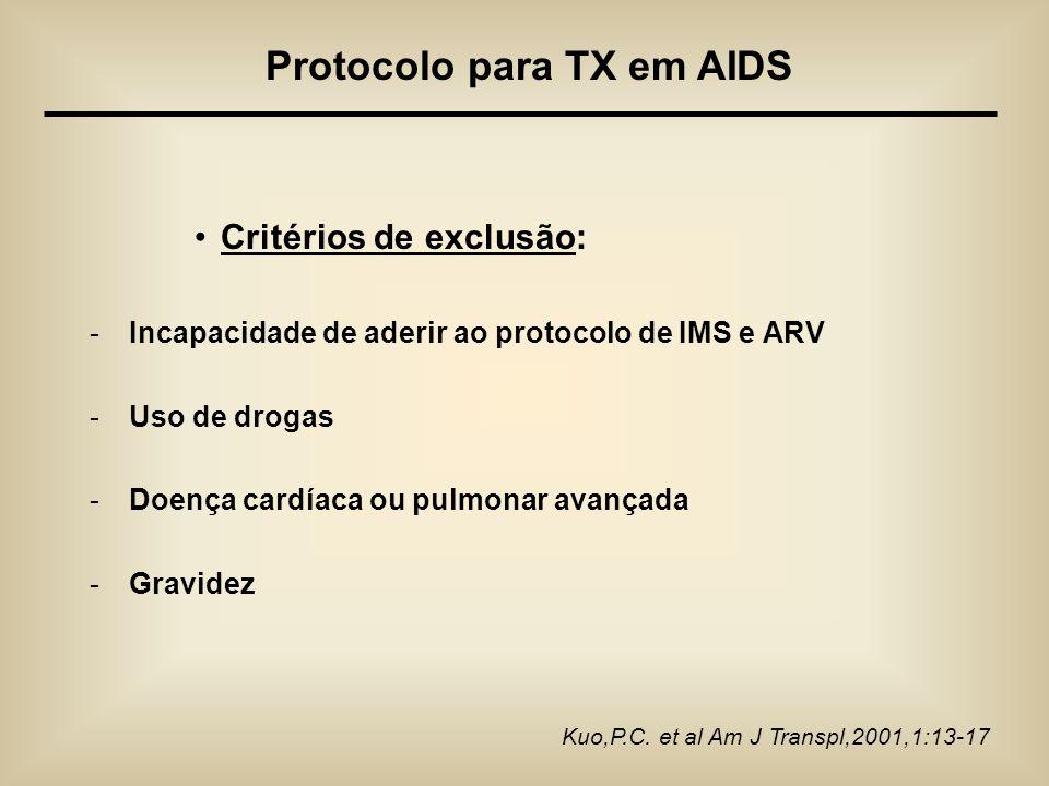 Critérios de exclusão: -Incapacidade de aderir ao protocolo de IMS e ARV -Uso de drogas -Doença cardíaca ou pulmonar avançada -Gravidez Kuo,P.C. et al