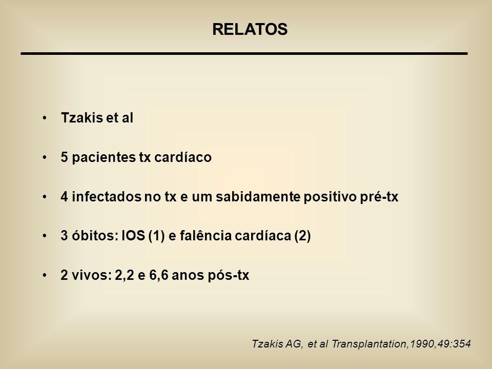 Tzakis et al 5 pacientes tx cardíaco 4 infectados no tx e um sabidamente positivo pré-tx 3 óbitos: IOS (1) e falência cardíaca (2) 2 vivos: 2,2 e 6,6