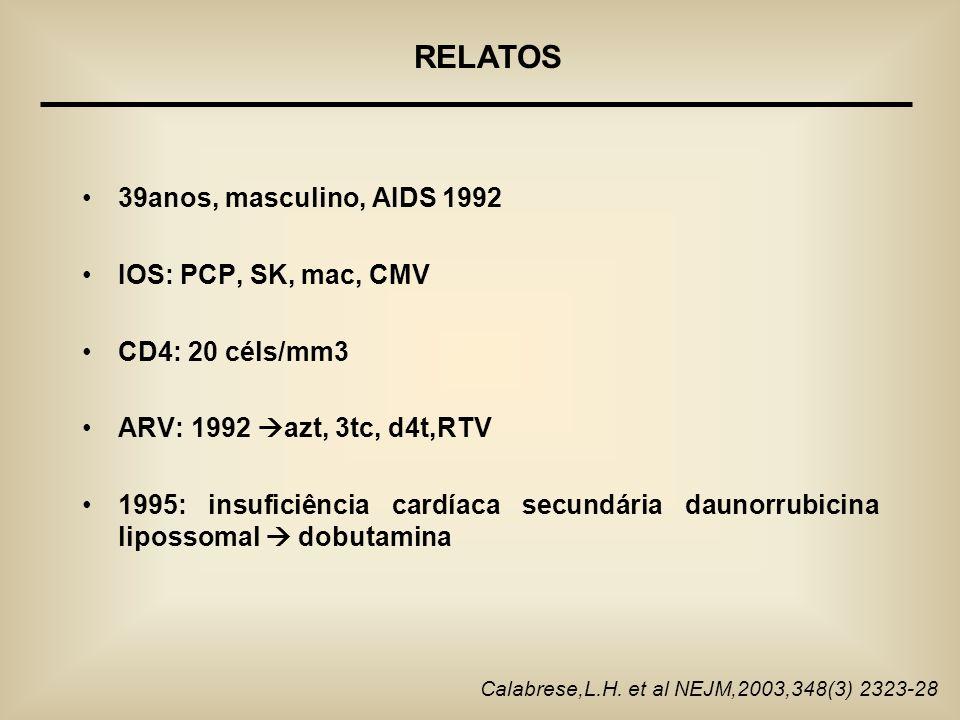39anos, masculino, AIDS 1992 IOS: PCP, SK, mac, CMV CD4: 20 céls/mm3 ARV: 1992 azt, 3tc, d4t,RTV 1995: insuficiência cardíaca secundária daunorrubicin