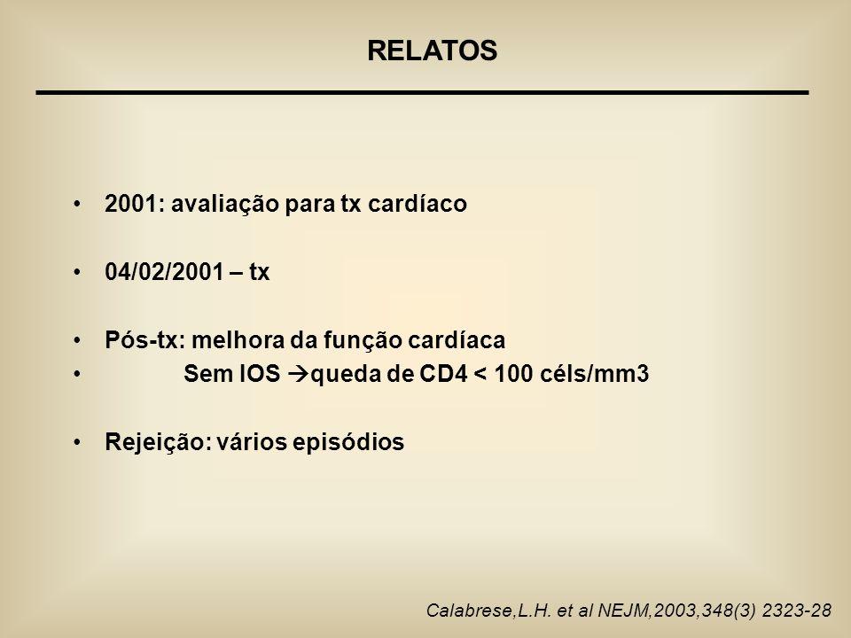 2001: avaliação para tx cardíaco 04/02/2001 – tx Pós-tx: melhora da função cardíaca Sem IOS queda de CD4 < 100 céls/mm3 Rejeição: vários episódios Cal
