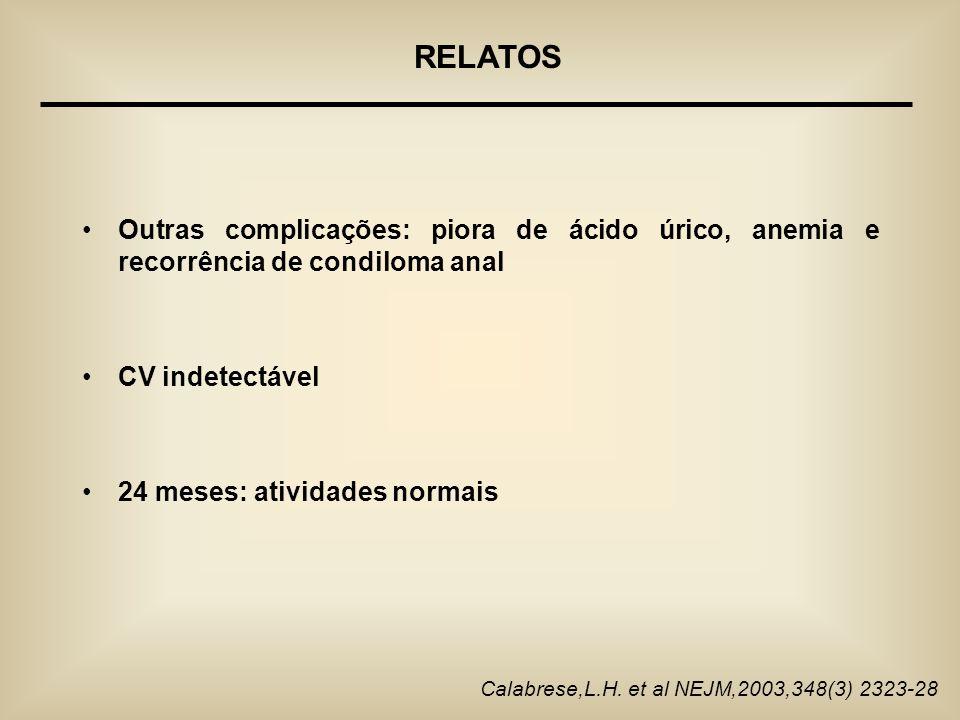 Outras complicações: piora de ácido úrico, anemia e recorrência de condiloma anal CV indetectável 24 meses: atividades normais Calabrese,L.H. et al NE
