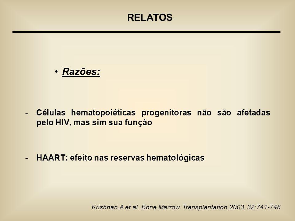 Razões: -Células hematopoiéticas progenitoras não são afetadas pelo HIV, mas sim sua função -HAART: efeito nas reservas hematológicas Krishnan.A et al