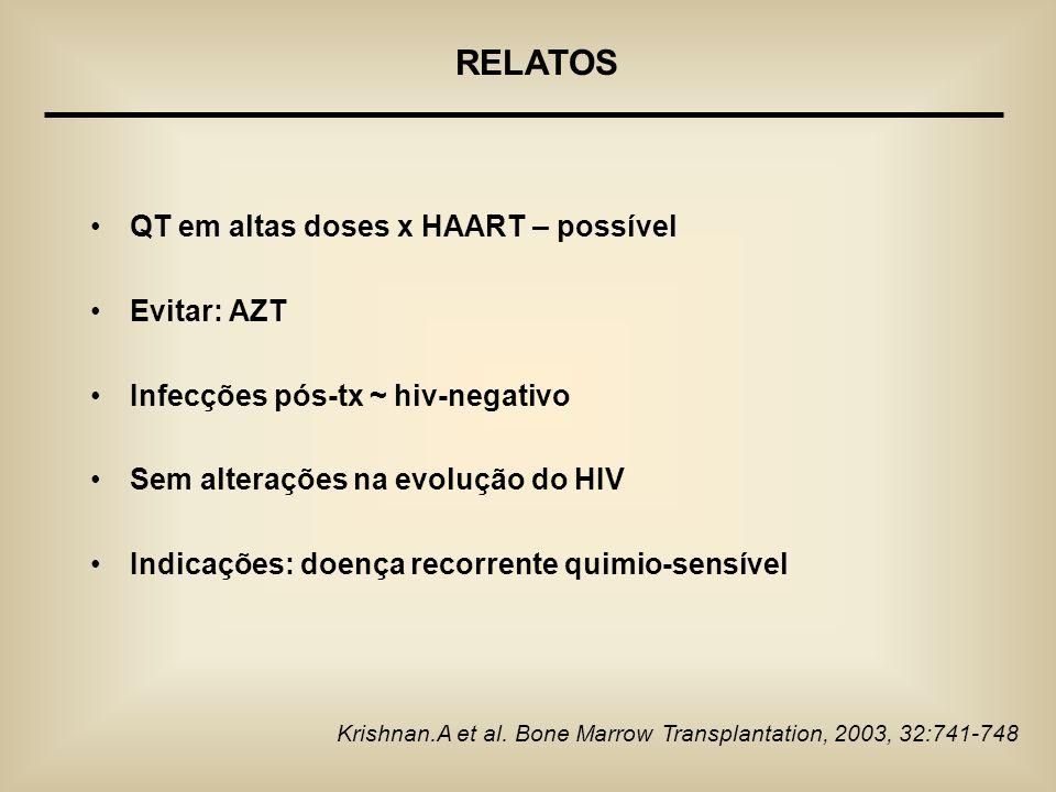 QT em altas doses x HAART – possível Evitar: AZT Infecções pós-tx ~ hiv-negativo Sem alterações na evolução do HIV Indicações: doença recorrente quimi
