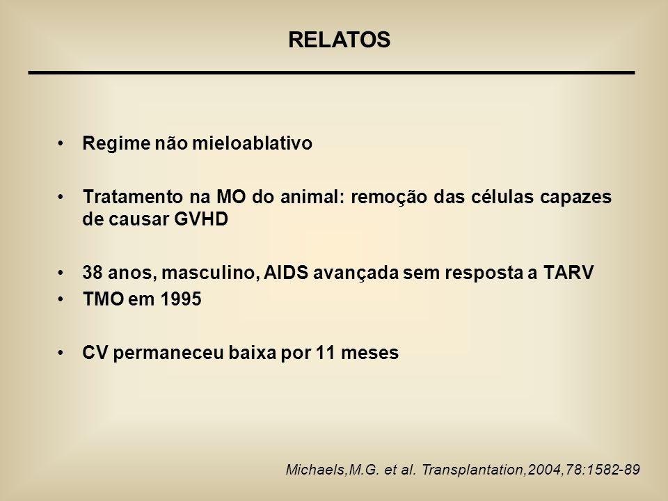 Regime não mieloablativo Tratamento na MO do animal: remoção das células capazes de causar GVHD 38 anos, masculino, AIDS avançada sem resposta a TARV