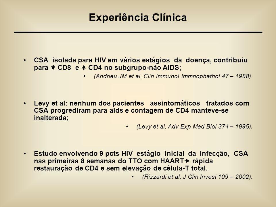 CSA isolada para HIV em vários estágios da doença, contribuiu para CD8 e CD4 no subgrupo-não AIDS; (Andrieu JM et al, Clin Immunol Immnophathol 47 – 1
