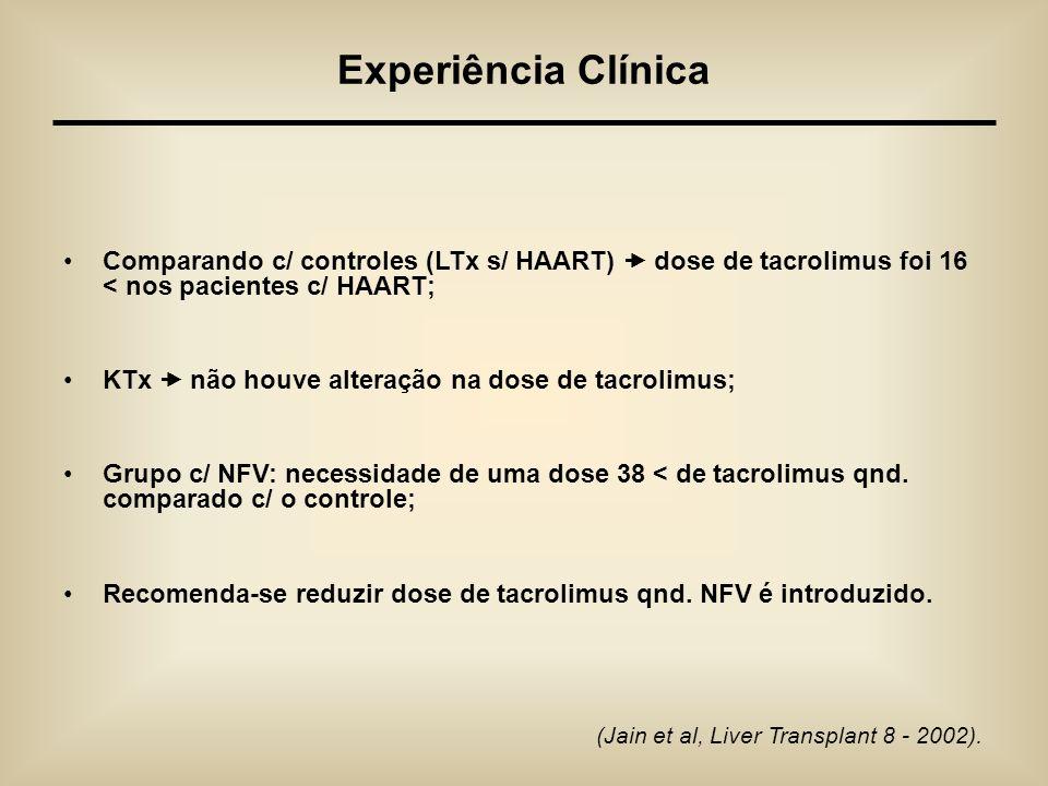 (Jain et al, Liver Transplant 8 - 2002). Comparando c/ controles (LTx s/ HAART) dose de tacrolimus foi 16 < nos pacientes c/ HAART; KTx não houve alte