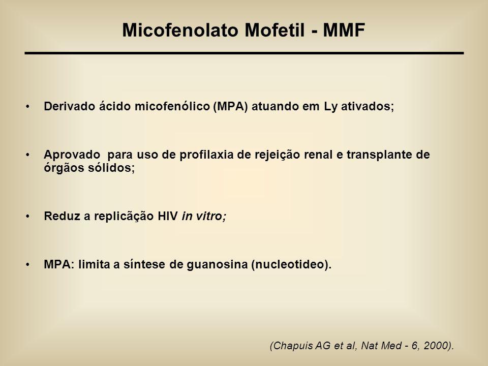 Derivado ácido micofenólico (MPA) atuando em Ly ativados; Aprovado para uso de profilaxia de rejeição renal e transplante de órgãos sólidos; Reduz a r