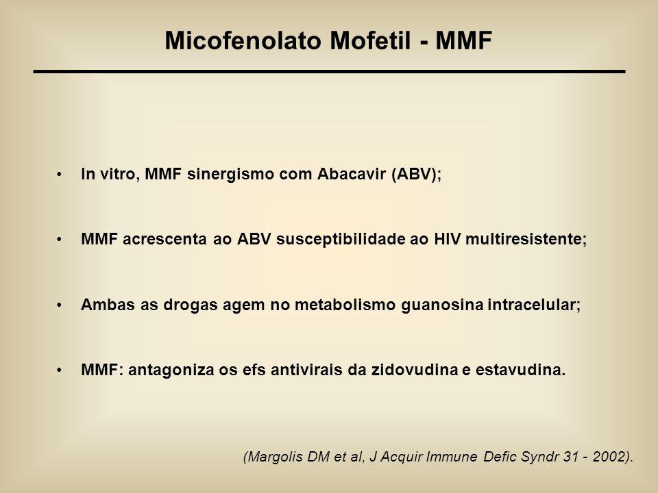 In vitro, MMF sinergismo com Abacavir (ABV); MMF acrescenta ao ABV susceptibilidade ao HIV multiresistente; Ambas as drogas agem no metabolismo guanos