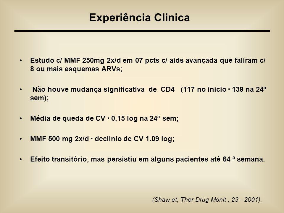 Estudo c/ MMF 250mg 2x/d em 07 pcts c/ aids avançada que faliram c/ 8 ou mais esquemas ARVs; Não houve mudança significativa de CD4 (117 no inicio 139