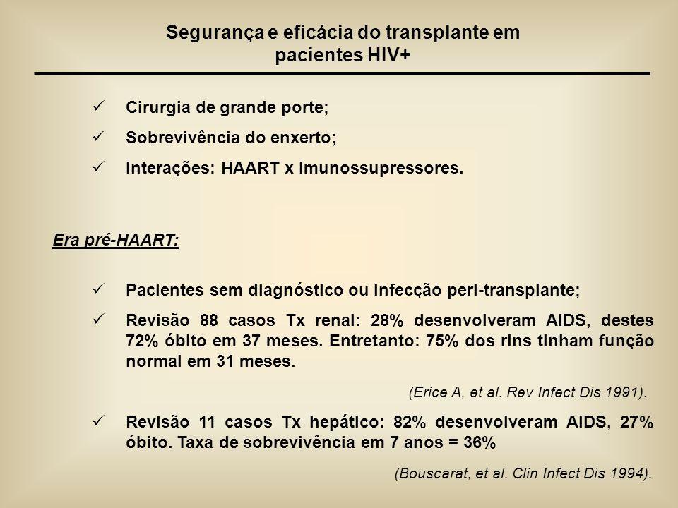 Cirurgia de grande porte; Sobrevivência do enxerto; Interações: HAART x imunossupressores. Pacientes sem diagnóstico ou infecção peri-transplante; Rev