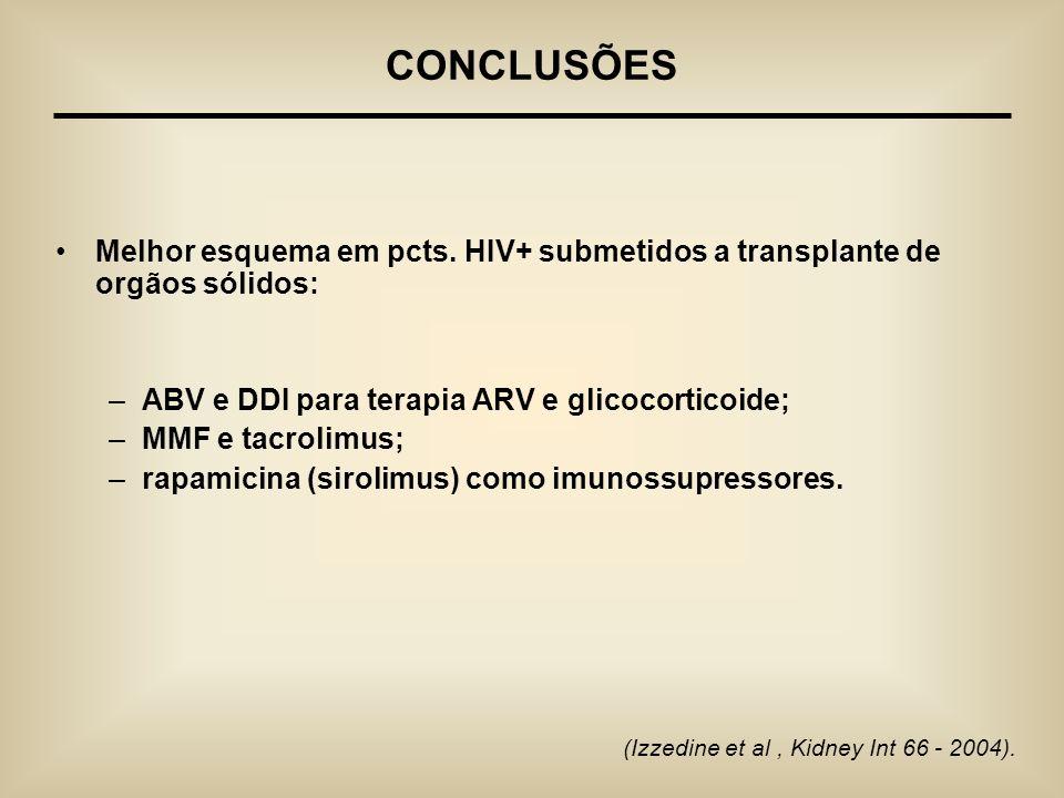 Melhor esquema em pcts. HIV+ submetidos a transplante de orgãos sólidos: –ABV e DDI para terapia ARV e glicocorticoide; –MMF e tacrolimus; –rapamicina