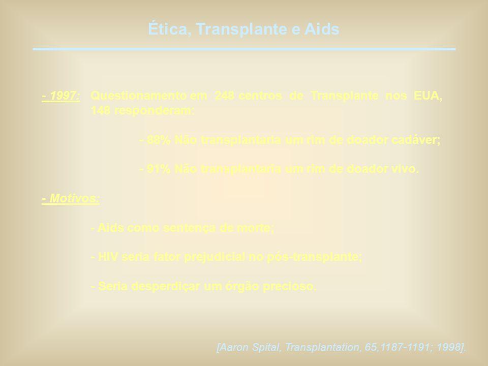 Ética, Transplante e Aids - 1997: Questionamento em 248 centros de Transplante nos EUA, 148 responderam: - 88% Não transplantaria um rim de doador cad