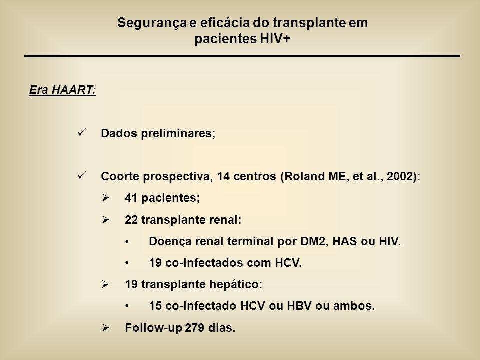 Era HAART: Dados preliminares; Coorte prospectiva, 14 centros (Roland ME, et al., 2002): 41 pacientes; 22 transplante renal: Doença renal terminal por