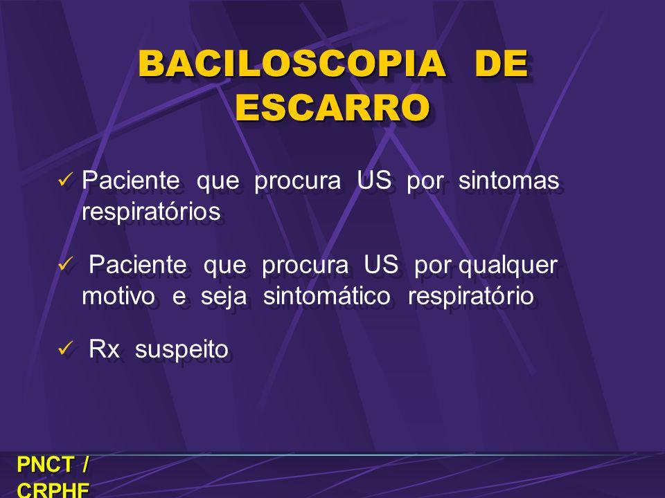 BACILOSCOPIA DE ESCARRO Paciente que procura US por sintomas respiratórios Paciente que procura US por qualquer motivo e seja sintomático respiratório
