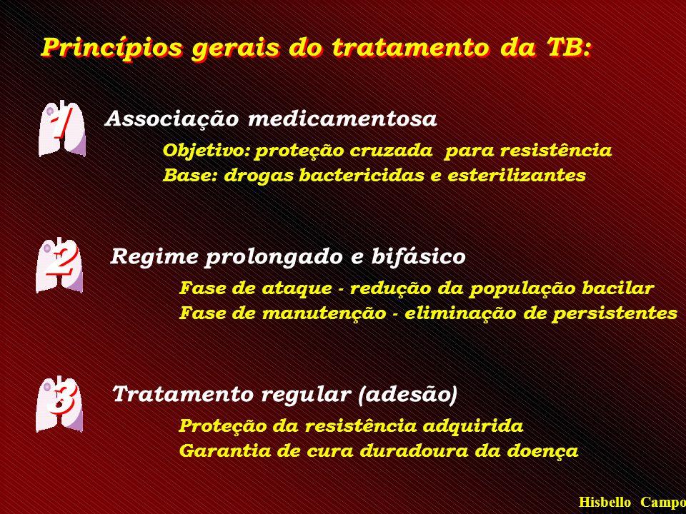 Princípios gerais do tratamento da TB: Associação medicamentosa Objetivo: proteção cruzada para resistência Base: drogas bactericidas e esterilizantes