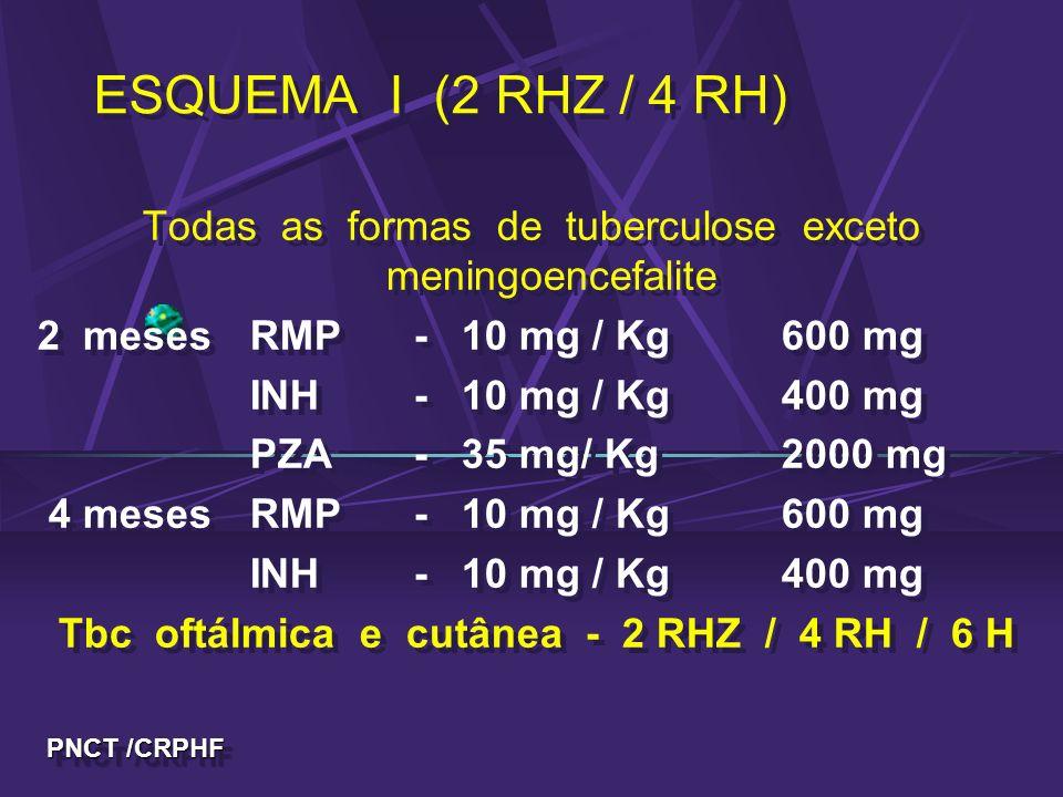 ESQUEMA I (2 RHZ / 4 RH) Todas as formas de tuberculose exceto meningoencefalite 2 mesesRMP - 10 mg / Kg600 mg INH - 10 mg / Kg400 mg PZA - 35 mg/ Kg2