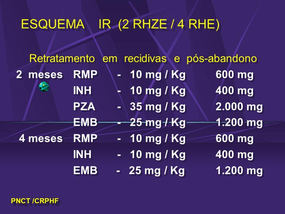 ESQUEMA IR (2 RHZE / 4 RHE) Retratamento em recidivas e pós-abandono 2 mesesRMP - 10 mg / Kg600 mg INH - 10 mg / Kg400 mg PZA - 35 mg / Kg2.000 mg EMB