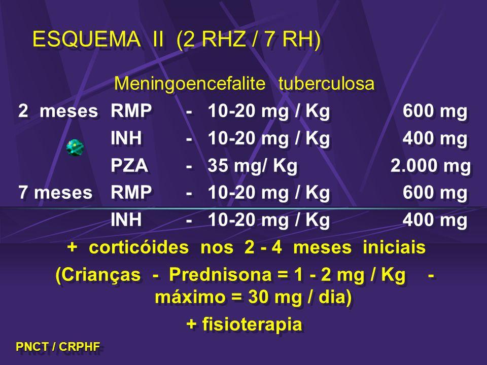 ESQUEMA II (2 RHZ / 7 RH) Meningoencefalite tuberculosa 2 mesesRMP - 10-20 mg / Kg600 mg INH - 10-20 mg / Kg400 mg PZA - 35 mg/ Kg 2.000 mg 7 mesesRMP