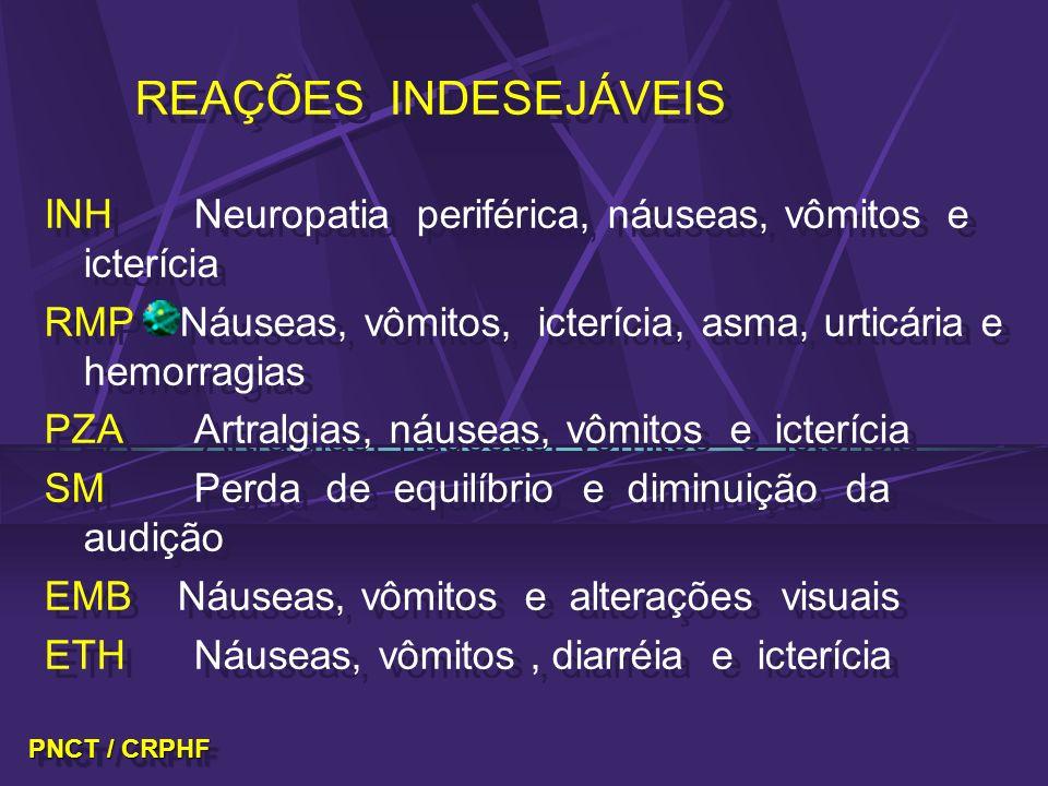 REAÇÕES INDESEJÁVEIS INH Neuropatia periférica, náuseas, vômitos e icterícia RMP Náuseas, vômitos, icterícia, asma, urticária e hemorragias PZA Artral