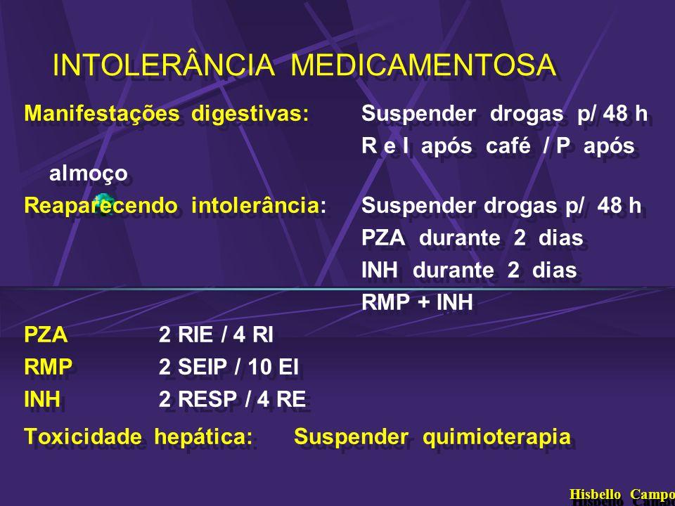 INTOLERÂNCIA MEDICAMENTOSA Manifestações digestivas:Suspender drogas p/ 48 h R e I após café / P após almoço Reaparecendo intolerância:Suspender droga