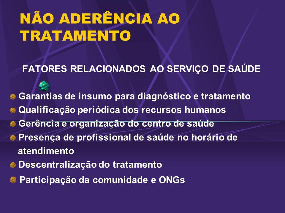 NÃO ADERÊNCIA AO TRATAMENTO FATORES RELACIONADOS AO SERVIÇO DE SAÚDE Garantias de insumo para diagnóstico e tratamento Qualificação periódica dos recu