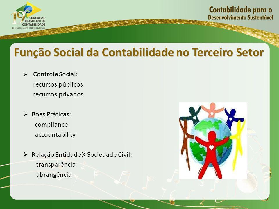 Função Social da Contabilidade no Terceiro Setor Controle Social: recursos públicos recursos privados Boas Práticas: compliance accountability Relação