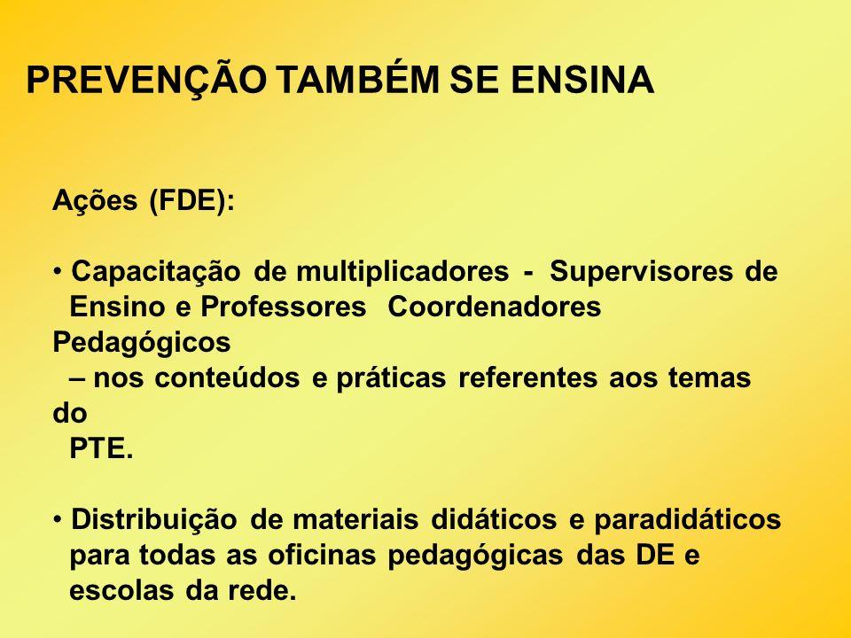 Ações (FDE): Capacitação de multiplicadores - Supervisores de Ensino e Professores Coordenadores Pedagógicos – nos conteúdos e práticas referentes aos