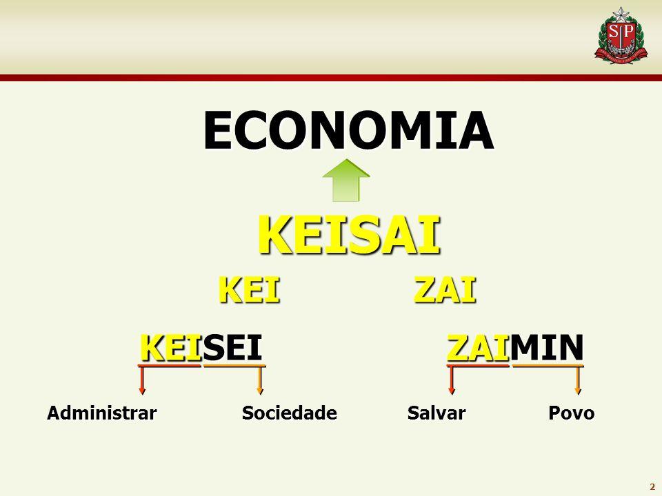 32 O desafio maior A Cruz Tributária do Brasil atual 5 4 3 2 1 % Crescimento % Carga 38 36 34 32 26 30 28 199419971998199920002001200220032004 20052006 19961995 Fonte: Estudo FIPE / Fecomércio M.H.