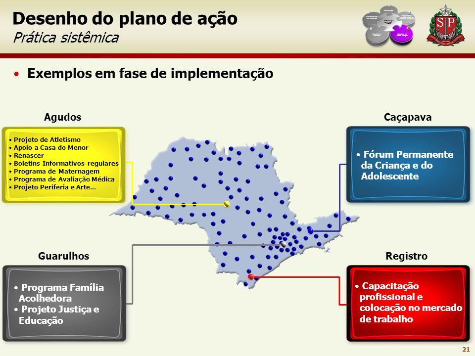 20 Diagnóstico, levantamento de desafios e propostas Outros Orçamento Políticas Públicas Articulação Mobilização Capacitação Equipamento Metodologia A