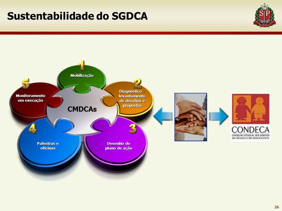 25 www.redesocialsaopaulo.org.br