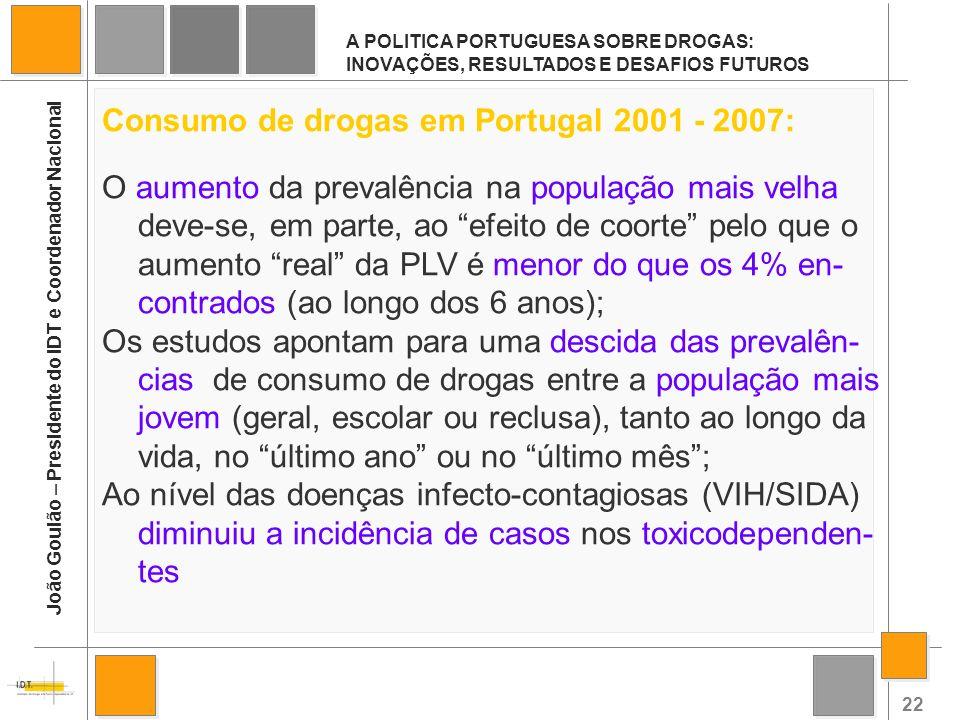 22 A POLITICA PORTUGUESA SOBRE DROGAS: INOVAÇÕES, RESULTADOS E DESAFIOS FUTUROS João Goulão – Presidente do IDT e Coordenador Nacional Consumo de drog