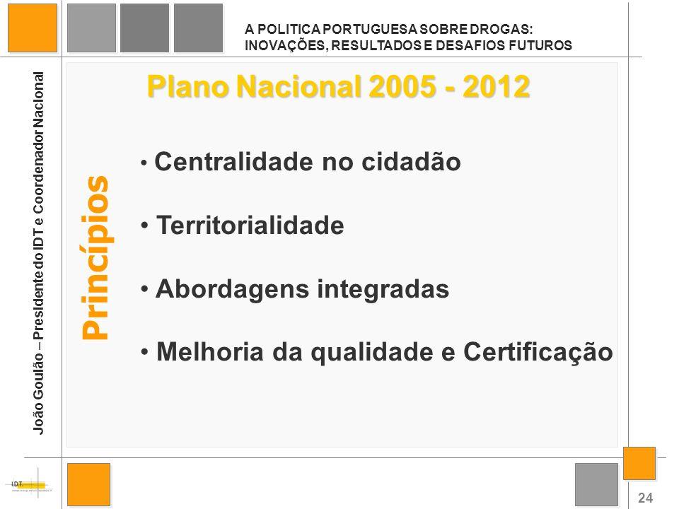 24 A POLITICA PORTUGUESA SOBRE DROGAS: INOVAÇÕES, RESULTADOS E DESAFIOS FUTUROS João Goulão – Presidente do IDT e Coordenador Nacional Centralidade no