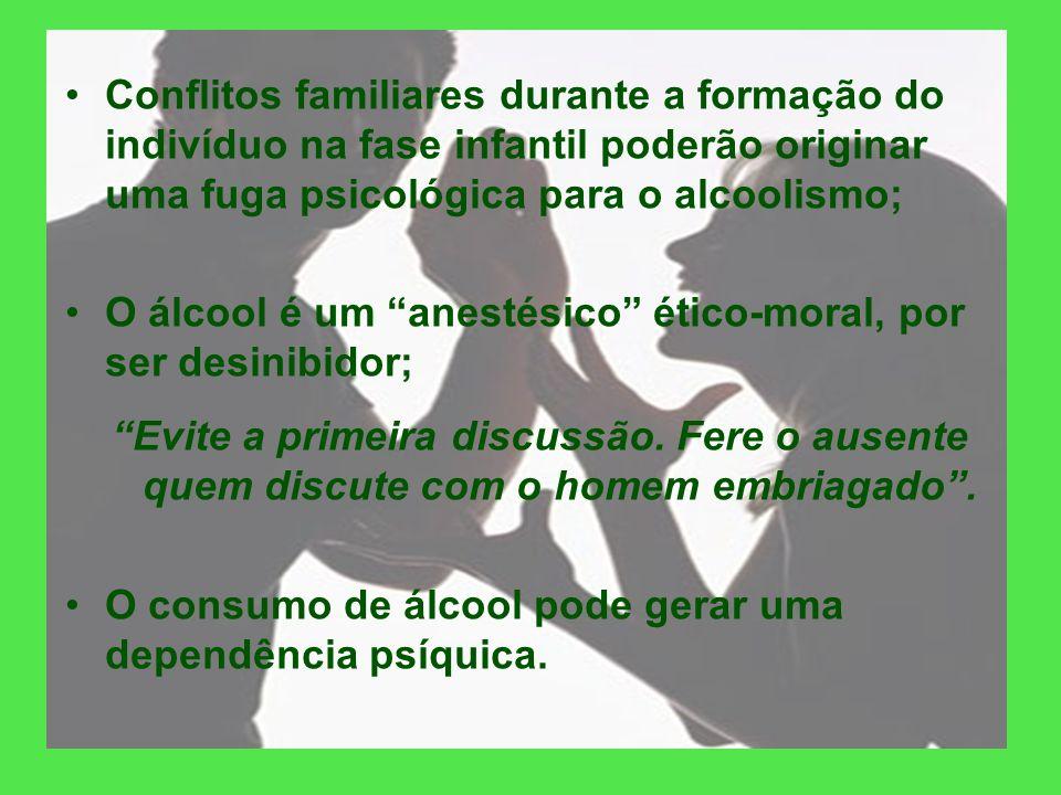 Fatores Psíquicos: Baixa auto-estima; Depressão; O alcoolismo é um efeito, tendo por causa um problema de fundo emocional;