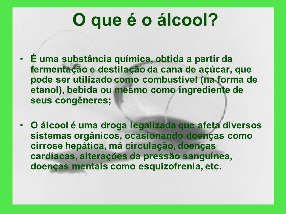 O que é o álcool.