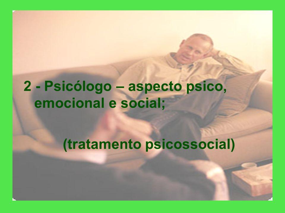 Através: 1 - Médico psiquiatra - aspecto biológico; (tratamento medicamentoso)