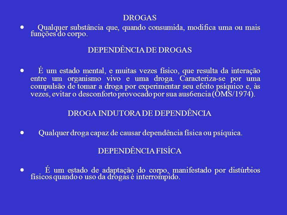 DROGAS Qualquer substância que, quando consumida, modifica uma ou mais funções do corpo. DEPENDÊNCIA DE DROGAS É um estado mental, e muitas vezes físi