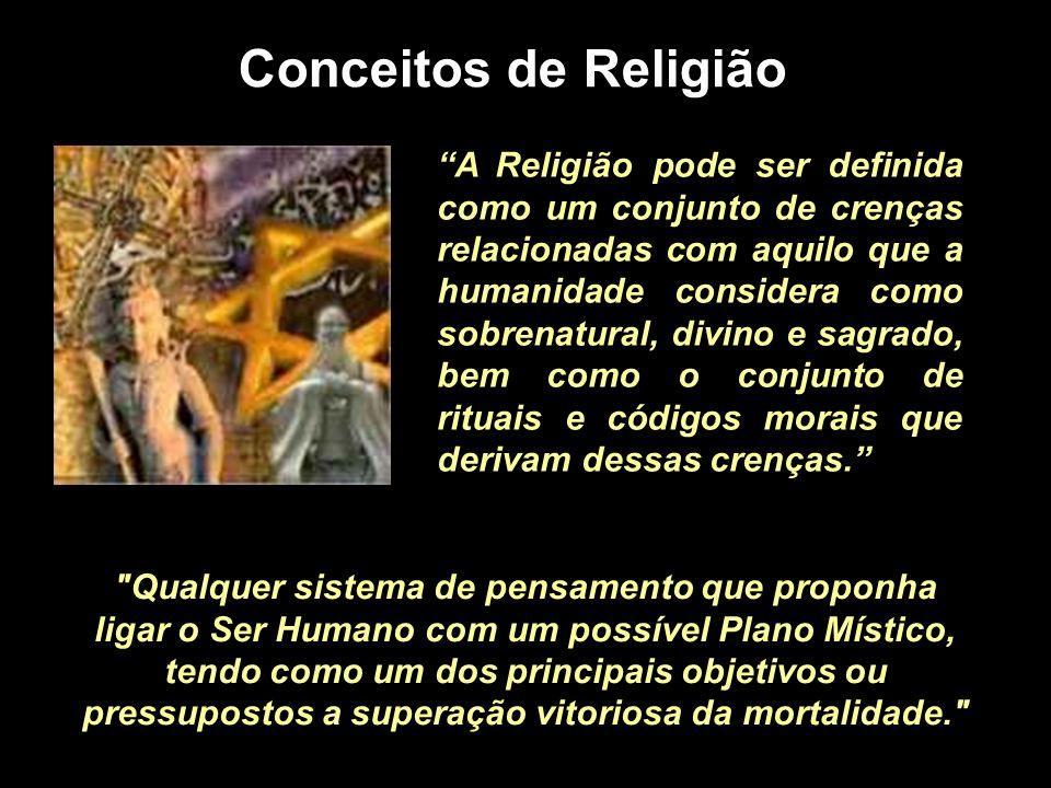 Conceitos de Religião