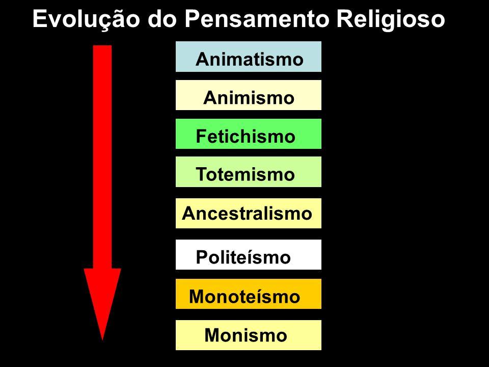 Evolução do Pensamento Religioso Animatismo Animismo Totemismo Ancestralismo Politeísmo Monoteísmo Monismo Fetichismo