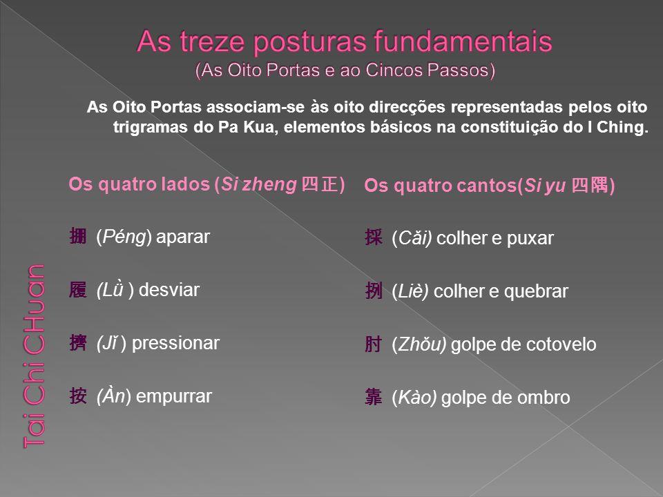 Os quatro lados (Si zheng ) (Péng) aparar (Lǜ ) desviar (Jǐ ) pressionar (Àn) empurrar Os quatro cantos(Si yu ) (Cǎi) colher e puxar (Liè) colher e qu