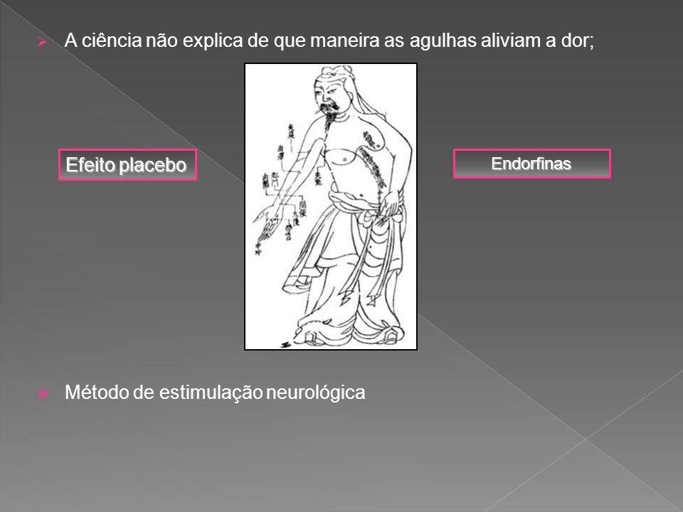 A ciência não explica de que maneira as agulhas aliviam a dor; Método de estimulação neurológica Efeito placebo Endorfinas