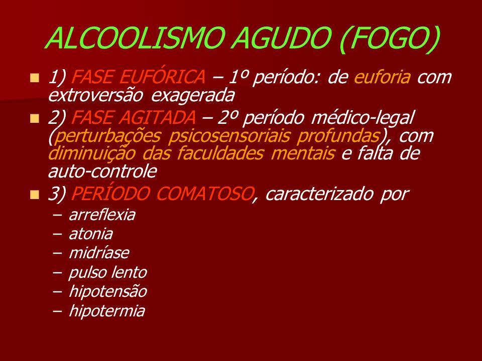 ALCOOLISMO AGUDO (FOGO) 1) FASE EUFÓRICA – 1º período: de euforia com extroversão exagerada 2) FASE AGITADA – 2º período médico-legal (perturbações psicosensoriais profundas), com diminuição das faculdades mentais e falta de auto-controle 3) PERÍODO COMATOSO, caracterizado por –arreflexia –atonia –midríase –pulso lento –hipotensão –hipotermia