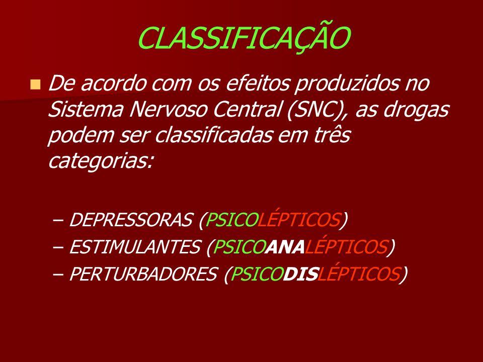 CLASSIFICAÇÃO De acordo com os efeitos produzidos no Sistema Nervoso Central (SNC), as drogas podem ser classificadas em três categorias: –DEPRESSORAS (PSICOLÉPTICOS) –ESTIMULANTES (PSICOANALÉPTICOS) –PERTURBADORES (PSICODISLÉPTICOS)