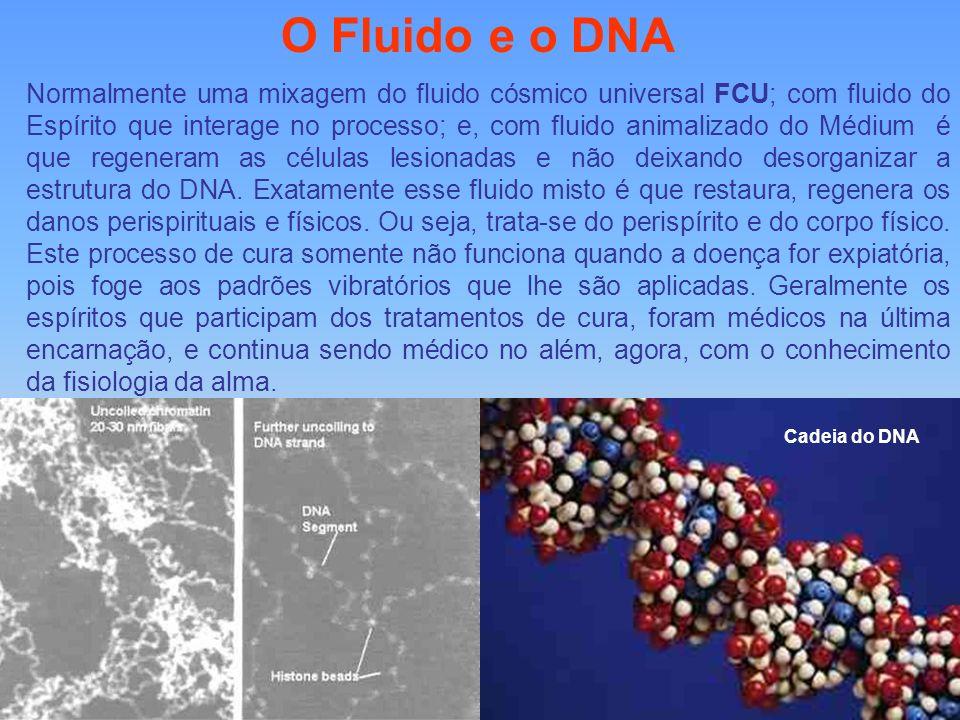 Normalmente uma mixagem do fluido cósmico universal FCU; com fluido do Espírito que interage no processo; e, com fluido animalizado do Médium é que re