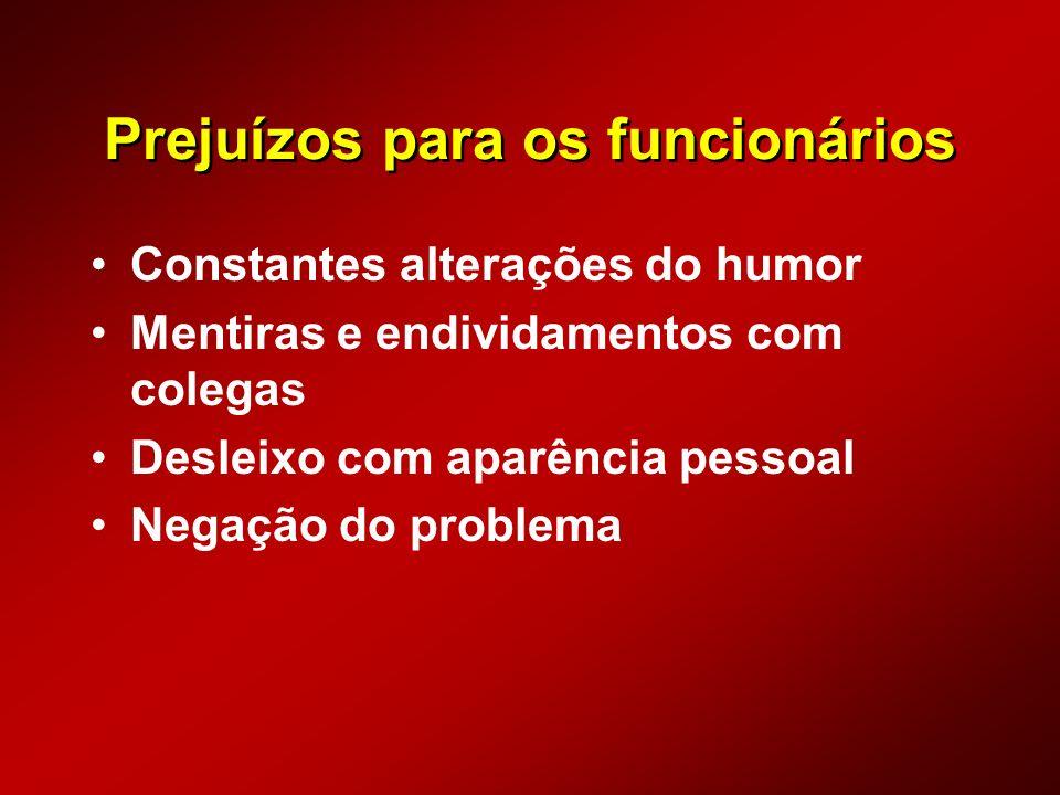 Prejuízos para os funcionários Constantes alterações do humor Mentiras e endividamentos com colegas Desleixo com aparência pessoal Negação do problema
