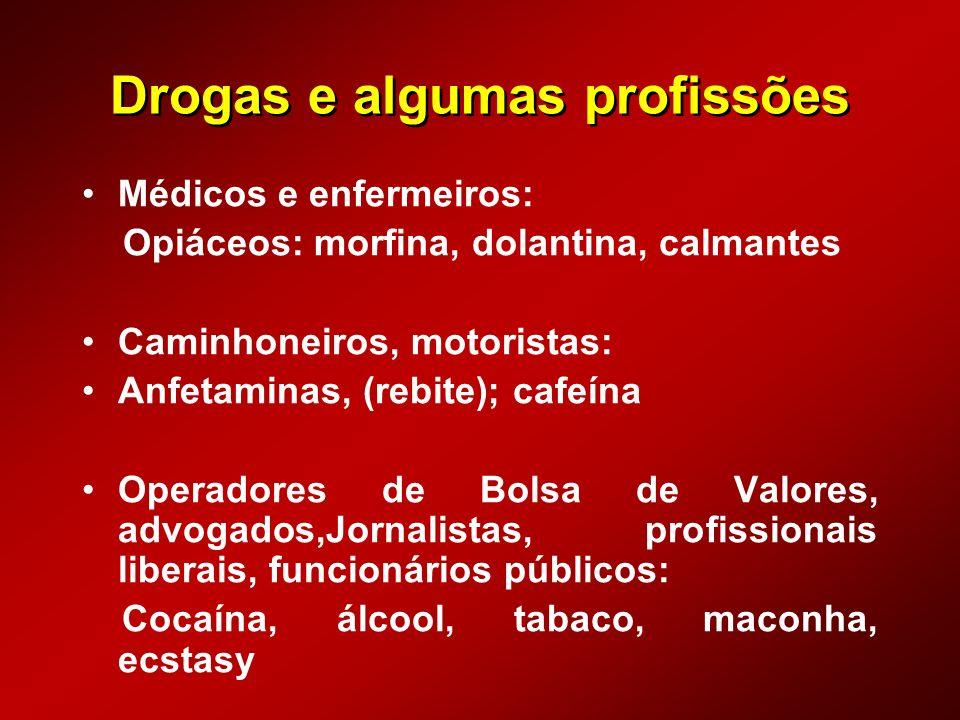 Drogas e algumas profissões Médicos e enfermeiros: Opiáceos: morfina, dolantina, calmantes Caminhoneiros, motoristas: Anfetaminas, (rebite); cafeína O