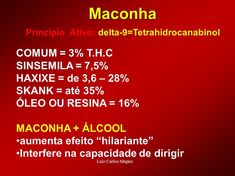Maconha COMUM = 3% T.H.C SINSEMILA = 7,5% HAXIXE = de 3,6 – 28% SKANK = até 35% ÓLEO OU RESINA = 16% MACONHA + ÁLCOOL aumenta efeito hilariante Interf