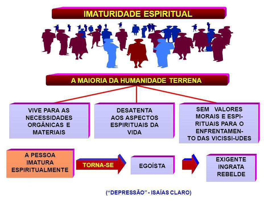 CONDUZIRÃO A ENFERMIDADES EMOCIONAIS QUE SÃO SOMATIZADAS REAPARECENDO NA ÁREA ORGÂNICA COM CARÁTER DESTRUIDOR IMATURIDADE ESPIRITUAL A PESSOA IMATURA ESPIRITUALMENTE JÚBILO E TRISTEZA CONFIANÇA E SUSPEITA AMOR E ANIMOSIDADE (DEPRESSÃO - ISAÍAS CLARO) VIVE DOMINADA PELA INSTABILIDADE EMOCIONAL DEPRESSÃO