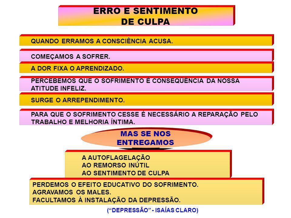 DEFINIÇÃO GENÉRICA COMO ACONTECE AS VIBRAÇÕES DOS NOSSOS PENSAMENTOS, SENTIMENTOS, ASPIRAÇÕES, DEFEITOS, VÍCIOS, ETC., ATRAEM E PERMITEM A APROXIMAÇÃO DE ESPÍRITOS QUE SINTONIZAM CONOSCO.