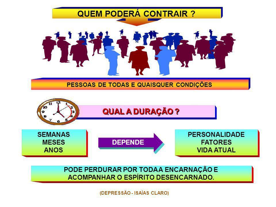 GRAUS DA DEPRESSÃO SÃO VARIADOS DE FORMA - CRÔNICA OU AGUDA - PASSAGEIRA OU PERMANENTE - BRANDA OU GRAVE PODE MANIFESTAR-SE 1.