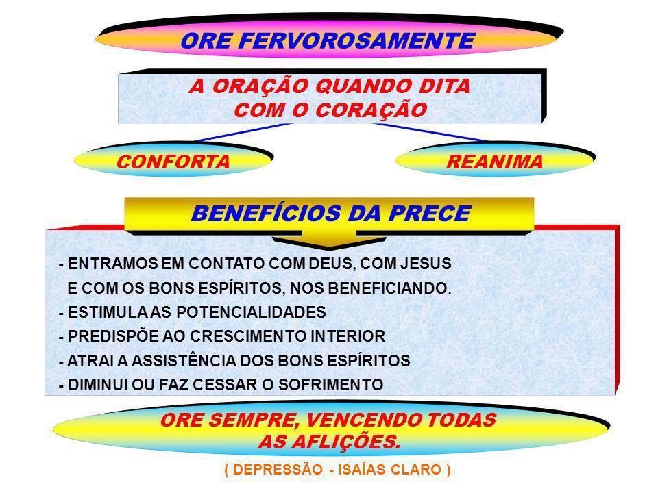ADQUIRE-SE COMPROVANDO CONTRIBUIÇÃO DO ESPIRITISMO A IMORTALIDADE DA ALMA A EXISTÊNCIA DA VIDA ESPIRITUAL A LEI DE CAUSA E EFEITO VERDADEIRA COMPREENSÃO DA VIDA ACEITAÇÃO DO SOFRIMENTO ESTRUTURA PARA O ENFRENTAMENTO DAS DIFICULDADES RESISTÊNCIA PARA VENCER A DEPRESSÃO ( DEPRESSÃO - ISAÍAS CLARO )